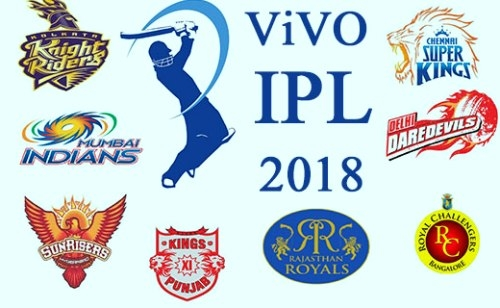 Do or die situation in IPL-11