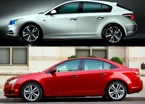 Know The Differences Between Hatchback And Sedan Cars