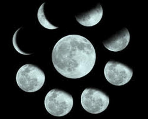 चंद्र की कलाओं पर आधारित है कृष्ण पक्ष और शुक्ल पक्ष