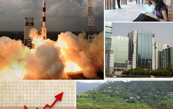 Assessing India's Progress in Various Fields